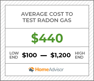 the average cost to test radon gas is $440 or $100 to $1,200.