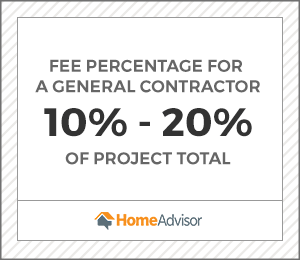 the fee percentage for a general contractor if 10% to 20% of the total project cost.