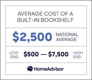 the average cost to build a bookshelf is $2,500 or $500 to $7,500