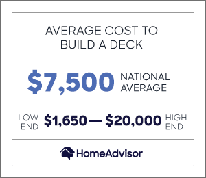 the average cost to build a deck is $7,500 or $1,650 to $20,000.