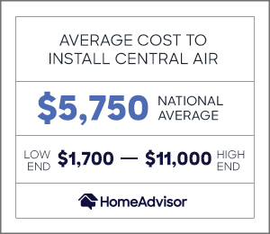 the average cost to install central ac is $5,750 or $1,700 to $11,000.