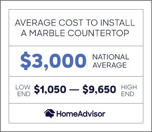 the average cost to install marble countertops is $3,000 or $1,050 to $9,650