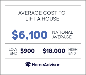 the average cost to lift a house is $6,100 or $900 to $18,000