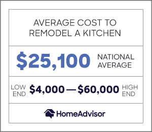 2021 Kitchen Remodel Costs Average Small Kitchen Renovation Homeadvisor