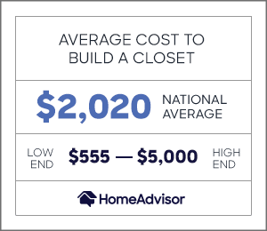 the average cost to build a closet is $2,050 or $555 to $5,000