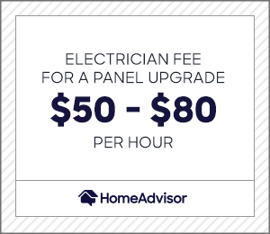 electricians charge $50 to $80 per hour for panel upgrades.
