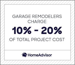 garage remodelers charge 10% to 20% of total project costs