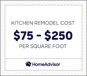 a kitchen remodel costs $75 to $350 per square foot.