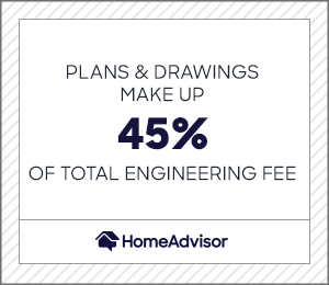 plans and drawing make up 45% of total engineering fees