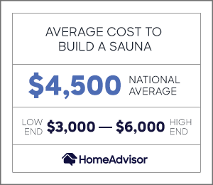 the average cost to build a sauna is $4,500 or $3,000 to $6,000