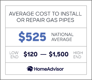 2020 Costs To Run Gas Lines Install Pipes Or Repair Gas Leaks Homeadvisor