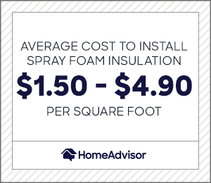 the average cost to install spray foam insulation is $1.50 to $4.90 per square foot