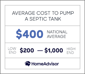 a septic system pumping costs $400 or $200 to $1,000 on average