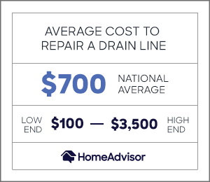 average cost to repair a drain line is $700 or $100 to $3,500