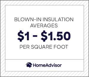 2020 Blown In Insulation Cost Fiberglass Cellulous Insulation Homeadvisor
