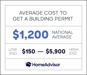 the average cost to get a building permit is $1,200 or $150 to $5,900