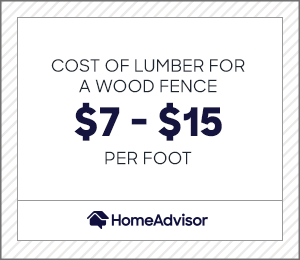 the cost of lumber for a wood fence is $7 to $15 per foot