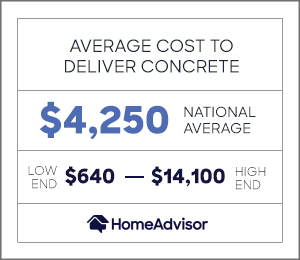 the average cost to deliver concrete is $4,250 or $640 to $14,100