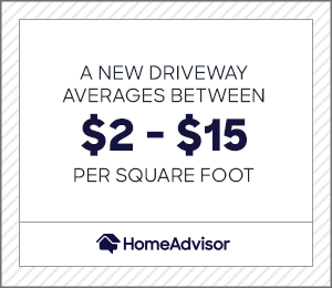 a new driveway costs between $2 and $15 per square foot