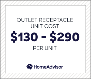 outlet receptacle unit costs $130 to $290 per unit