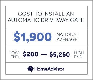 average cost to install a security gate is $1,900 or $200 to $5,250