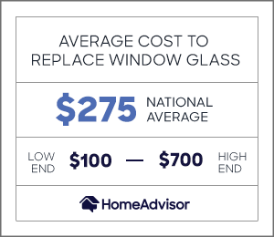 the average cost to replace window glass is $275 or $100 to $700.