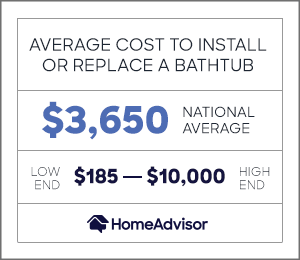 the average cost to install or replace a bathtub is $3,650 or $185 to $10,000.