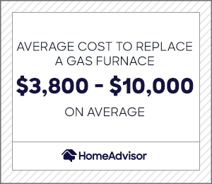 the average cost to replace a gas furnace ranges from $3,800 to $10,000.