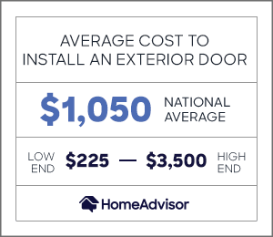 the average cost to install an exterior door is $1,050, or $250 to $3,500.