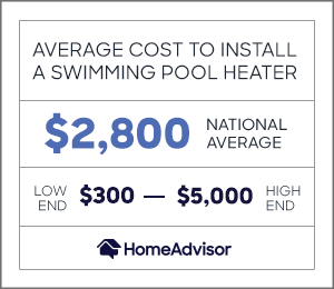 the average cost to install a swimming pool heater is $2,800 or $300 to $5,000.