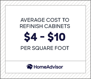 the average cost to refinish cabinets is $4 to $10 per square foot.