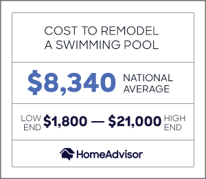 the cost to remodel a pool is $8,340 or $1,800 to $21,000.