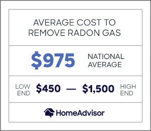 the average cost to remove radon gas is $975 or $450 to $1,500.