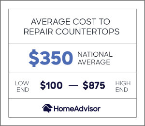 the average cost to repair countertops is $350, or $100 to $875.