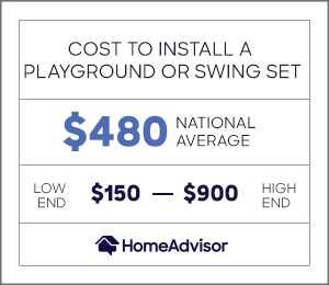 the average cost to install a playground or swing set is $480 or $150 to $900.