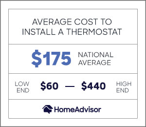 the average cost to install a thermostat is $175 or $60 to $440.