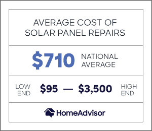 the average cost to repair solar panels is $710 or $95 to $3,500.