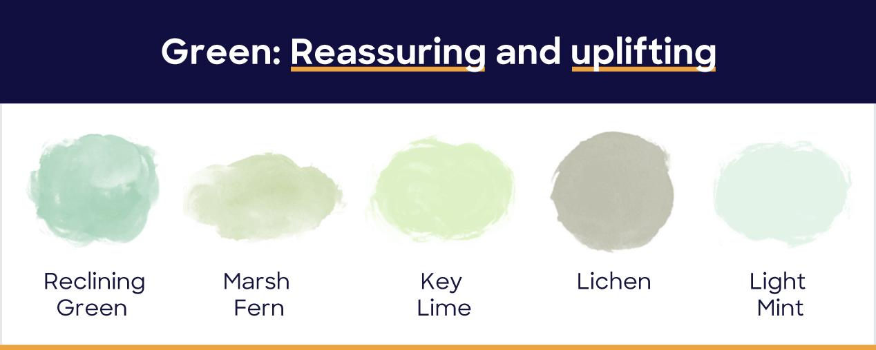 Green: Reassuring and uplifing. Reclining green, marsh fern, key lime, lichen, light mint