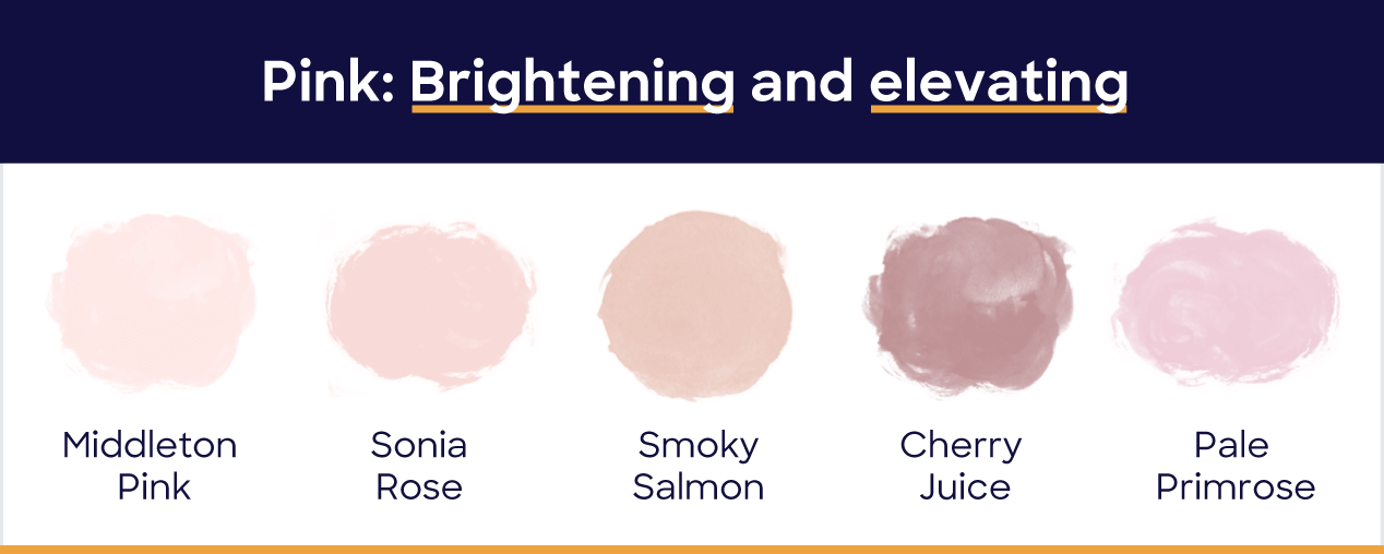 Pink: brightening and elevating. Middleton pink, sonia rose, smoky salmon, cherry juice, pale primrose