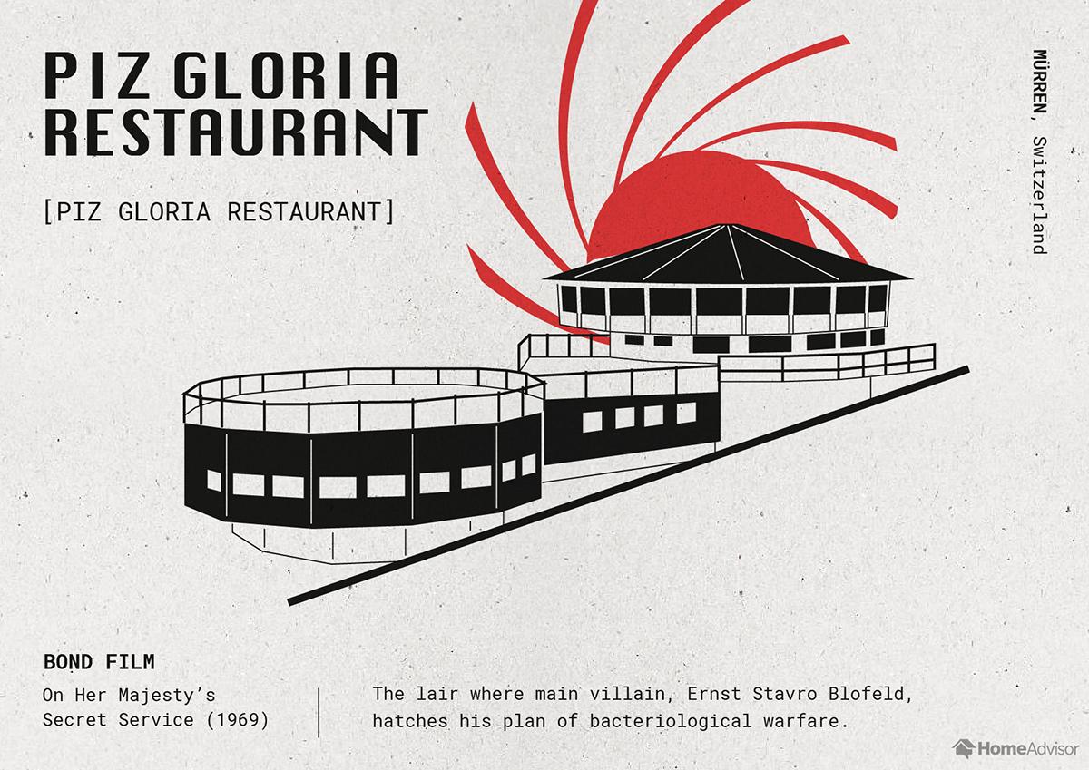Bond_Piz-Gloria-Restaurant illustration