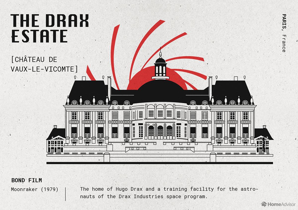 drax estate illustration