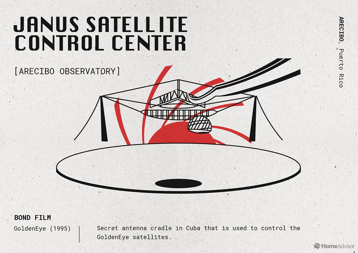 janus satellite control center