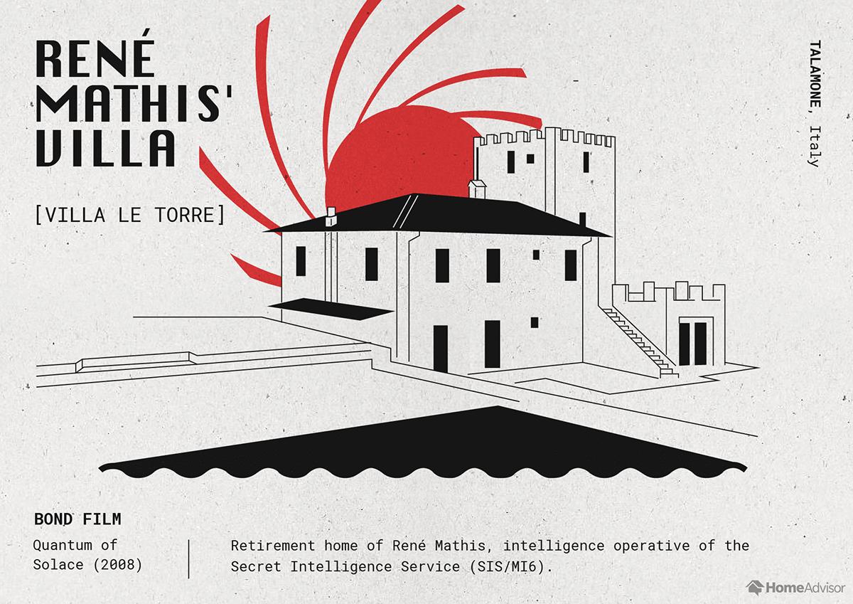 rene mathis villa illustration