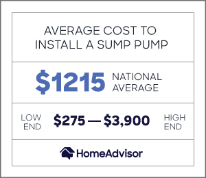 the average cost to install a sump pump is $1,200 or $275 to $3,700