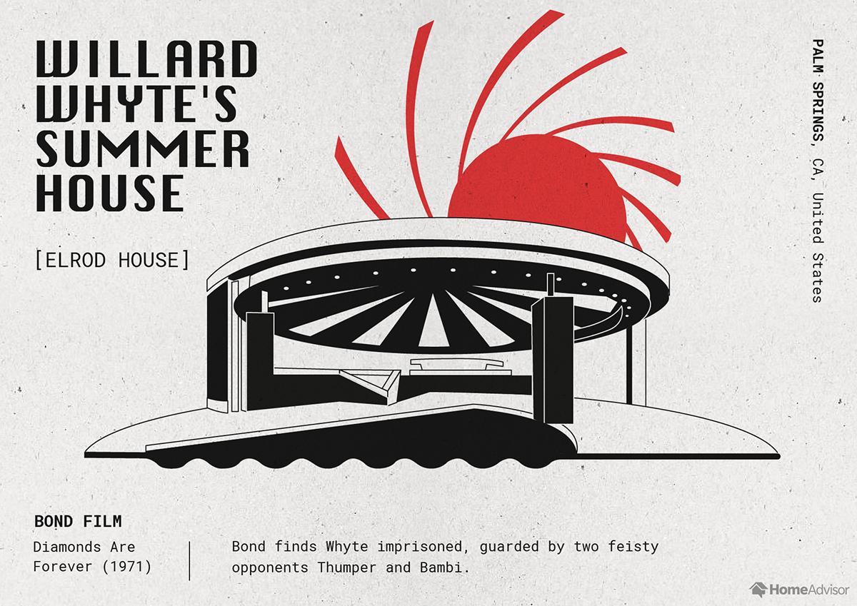 James Bond Willard Whytes Summer House