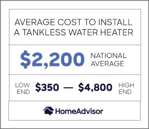 the average cost to install a tankless water heater is $2,200 or between $350 and $4,800