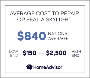 the average cost to repair or seal a skylight is $840, or $150 to $2,500.