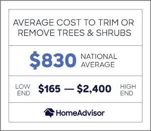 the average cost to trim or remove trees and shrubs is $830 or $165 to $2,400