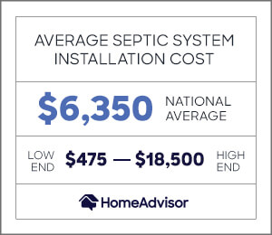 2021 Cost To Install A Septic Tank Leach Field Homeadvisor