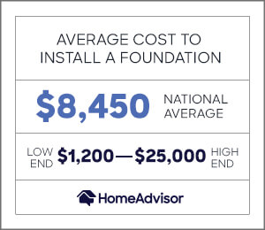 the average cost of a foundation is $8,450 or $1,200 to $25,000
